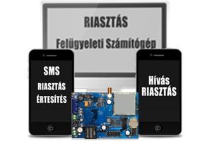Analóg GSM Modul